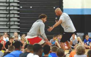 Nature Coast Tech's 13th Basketball Camp
